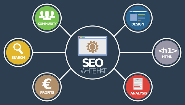 SEO Agency Services1