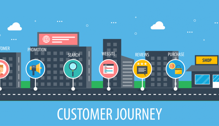 Creating a Customer Journey Map Supports